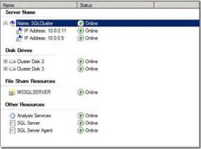 How to Assign Static IP Address to Your Devices TechWiser